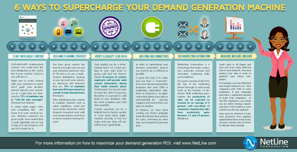 Demand Generation Infographic - NetLine