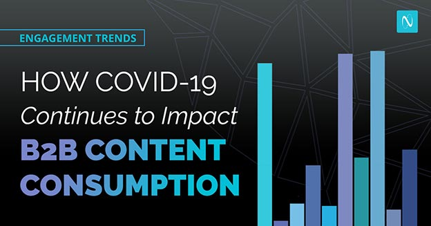 How COVID-19 Continues to Impact B2B Content Consumption